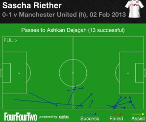 Riether to Dejagah